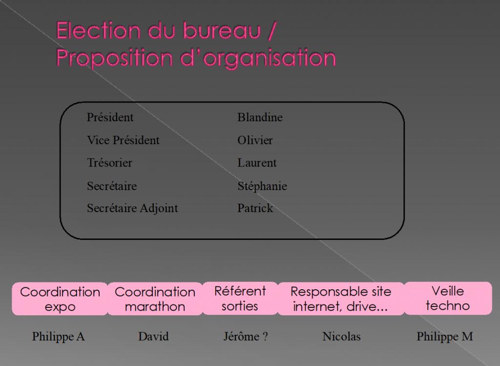 Composition bureau